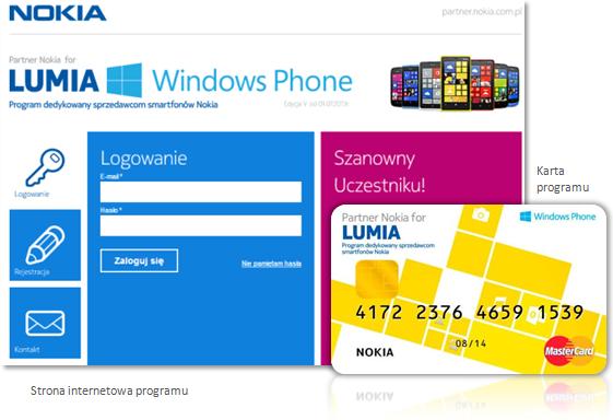Programy lojalnościowe: Nokia - programy lojalnościowe